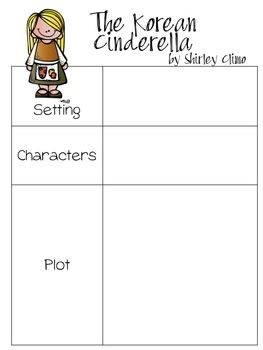cinderella compare and contrast If the shoe fits students use classification skills to compare and contrast versions of the cinderella story students identify similarities and differences between two versions students identify similarities and differences between two versions.