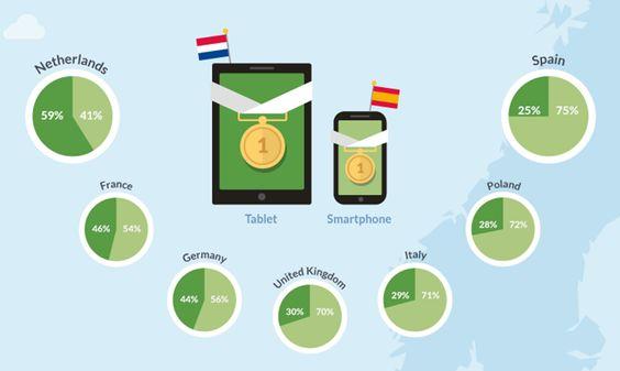 ecommerce-dispositivi-mobili
