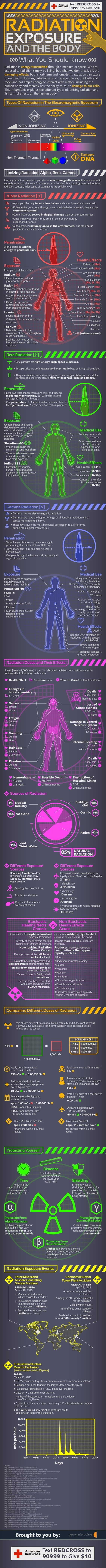 Why you should freak about radiation exposure!