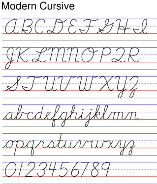 Worksheet D Nealian Cursive Worksheets cursive modern and fonts on pinterest