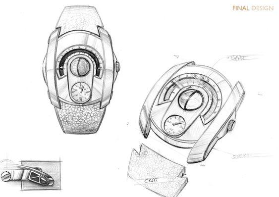 some sketches of Lunokhod