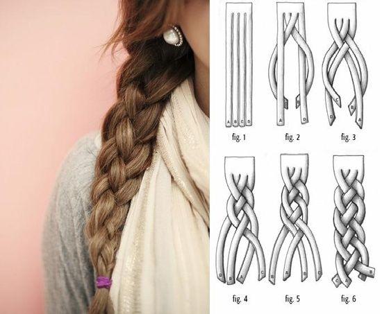Trenzas, Peinados Mujer, Cosas, Color De Peinados, Estilos De Trenzas, Cuatro Trenzas Hebra, Trenza Cobarde, Peinado, Instrucciones