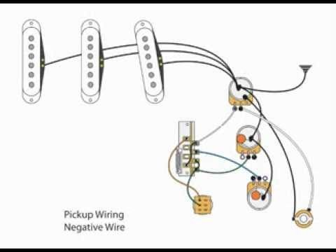 Mexican Strat 7 Way Wiring Diagram - Wiring Diagram Database