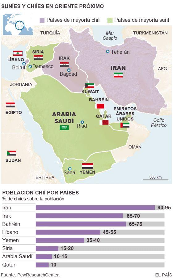 Sunies y Chiíes en Medio Oriente, enero 2016 | Internacional | EL PAÍS