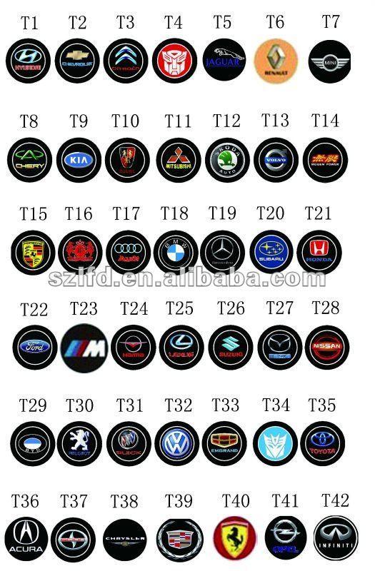 Car Logos European Marques Vector Car Logo Daquan Car Logo Car - Car signs and namescustom d car logo signs with names emblemscar logo and their