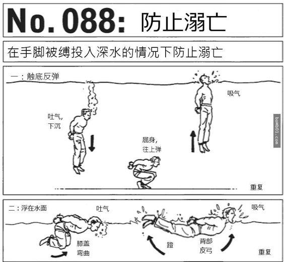 美國特種部隊退役隊員教你「手腳被綁住扔進水中要這樣求生!」,此生再也不會有溺斃的機會! - boMb01