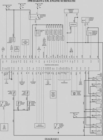 Cummins Starter Wiring Diagram | Electrical wiring diagram, Dodge dakota,  DiagramPinterest