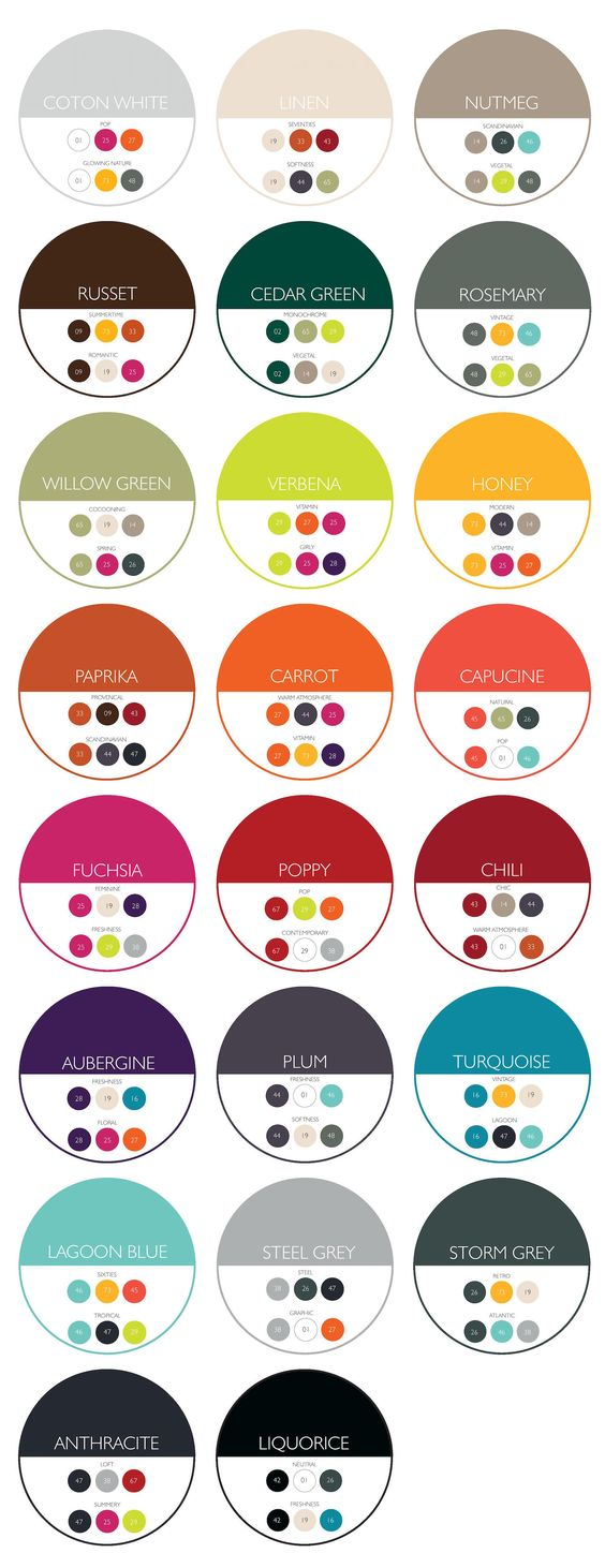2016 Fermob color combination chart - which colors look best with each other? #design #fermob