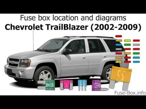 Fuse Box Location And Diagrams Chevrolet Trailblazer 2002 2009 Youtube Fuse Box Chevrolet Trailblazer Trailblazer