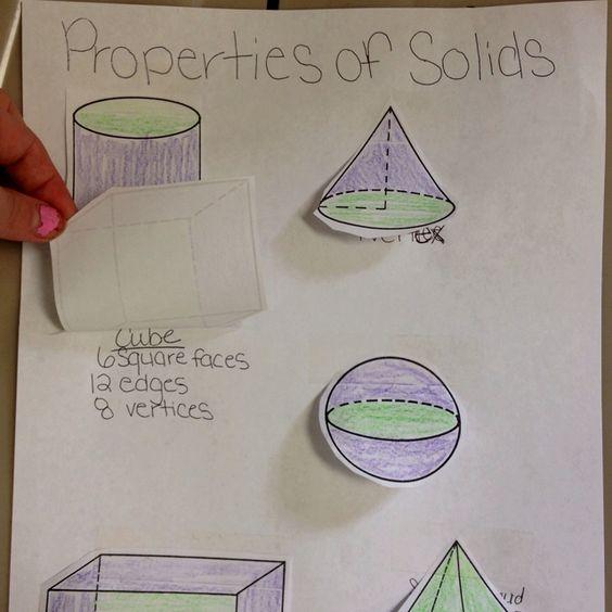 Flipbook sobre figuras geométricas y sus propiedades.