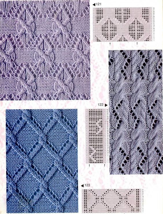 Eyelet Cable Stitch Knitting Patterns with Charts Knitting Stitches Pinte...