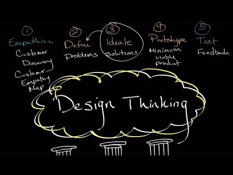 Design Thinking For Entrepreneurs New Venture Launch Youtube With Images Design Thinking Creative Problem Solving Design