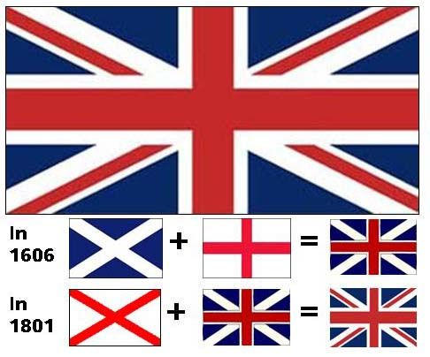 History of the Union Jack: