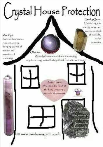 Crystal house protection: Amethyst, Obsidian, Rose Quartz, Smoky Quartz, Black Tourmaline