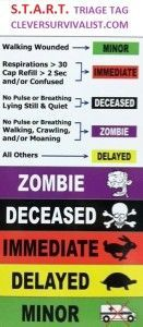 START Triage System, Mass Emergency Trauma & First Responders Zombie Appocalypse