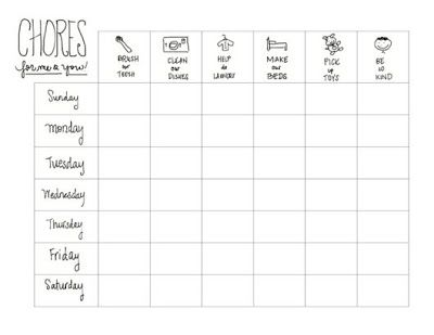 Printable Kids Chore Chart A Guest Post  Mom Dry Erase Board