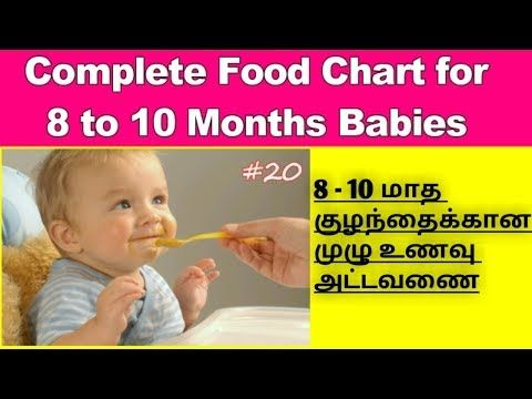 Youtube Baby Month By Month Food Charts 2 Years Baby Food