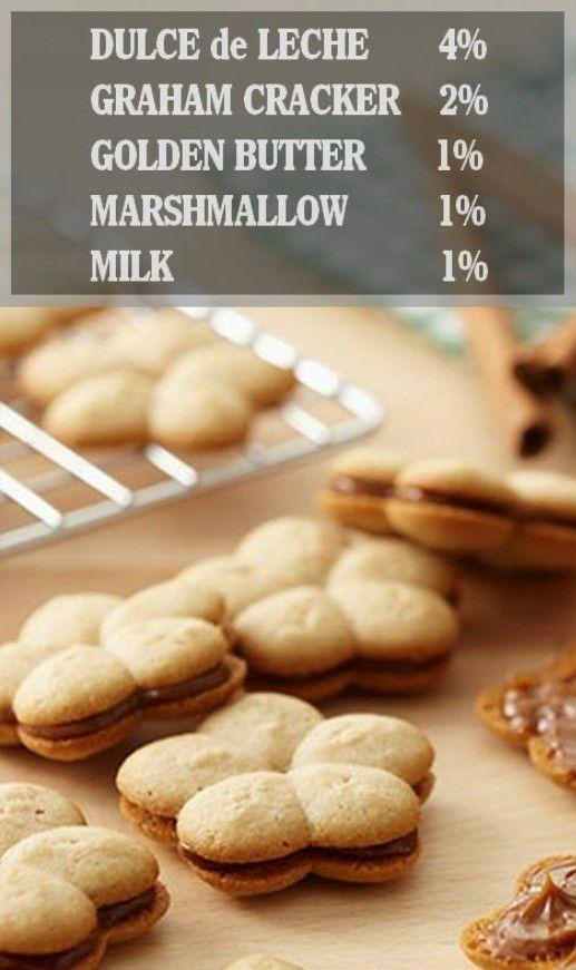 Dulche Cookies