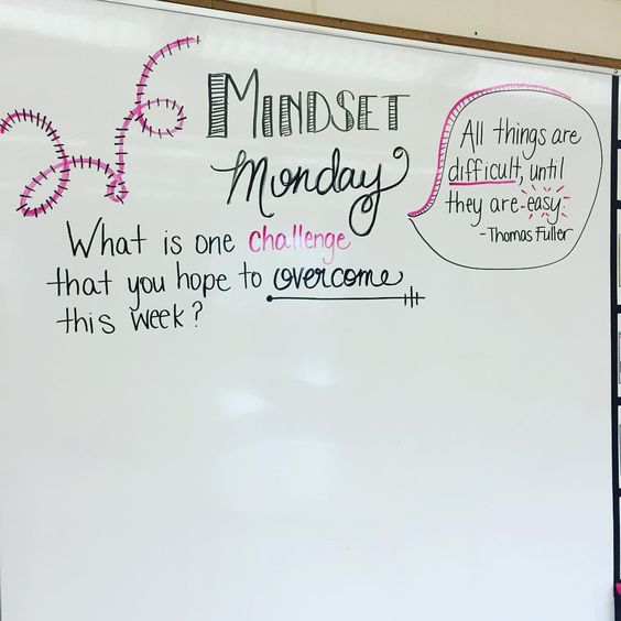 This would be so good for the gifted classes! The weekly, not daily, question would include the gifted concept word.