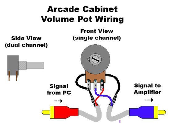 wiring a volume pot a free printable wiring diagrams
