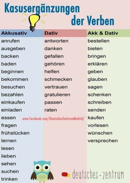 kennenlernen akk oder dativ