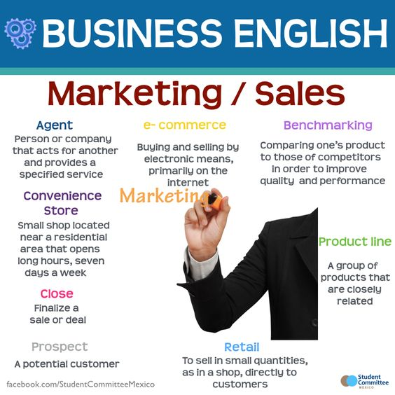 Marketing / Sales, BUSINESS ENGLISH -         Repinned by Chesapeake College Adult Ed. We offer free classes on the Eastern Shore of MD to help you earn your GED - H.S. Diploma or Learn English (ESL) .   For GED classes contact Danielle Thomas 410-829-6043 dthomas@chesapeke.edu  For ESL classes contact Karen Luceti - 410-443-1163  Kluceti@chesapeake.edu .  www.chesapeake.edu: