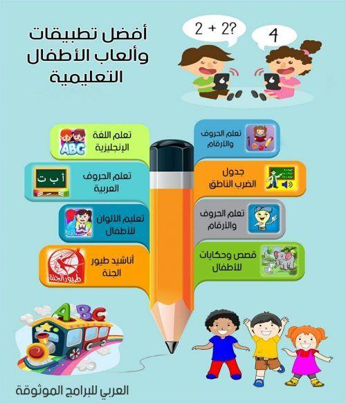 تطبيقات الأطفال عبر الموبايل Educational Apps For Kids Educational Apps Education