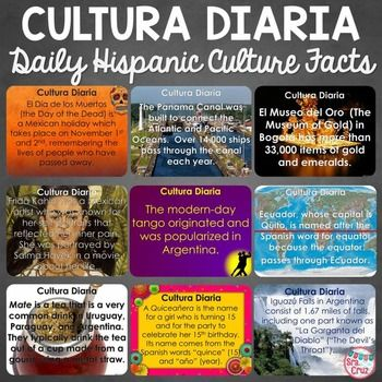 Are you looking for ways to include more culture in your Spanish classroom?  Cultura Diaria is a great way to introduce students to a wide variety of Hispanic culture!   What's included:-PowerPoint document with a separate slide for each of the 170 culture facts  -Now also includes a version with a relevant photo or Spanish background for each culture fact (see preview)-4 quizzes (2 versions of each quiz)What is Cultura Diaria?Cultura Diaria is a daily fact related to Hispanic culture.