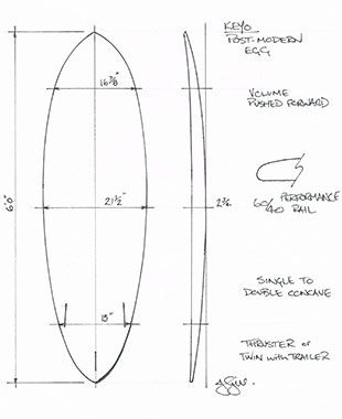Surfboards surf craft pinterest surfboard and templates for Surfboard fin template