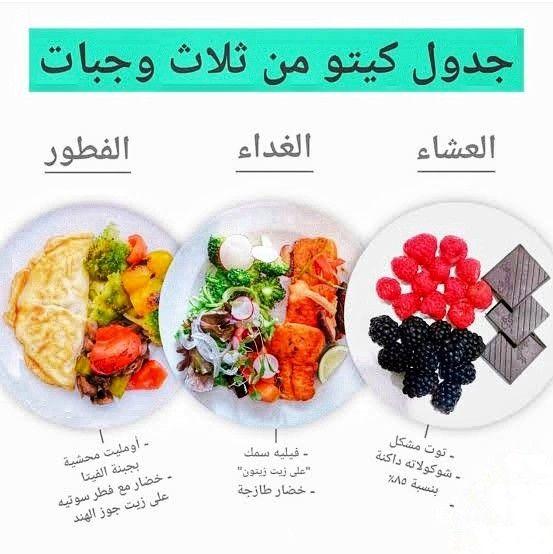 وصفات كيتو Oat Recipes Healthy Keto Diet Recipes Keto Diet Food List