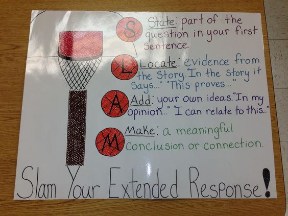 This is the wonderful poster that my friend Katie made for reading extended responses based on the slam system. It is great!