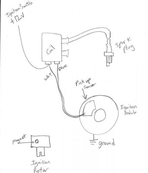 No spark at all, new ignition : V-Twin Forum: Harley Davidson Forums