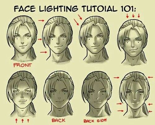 Face Lightning Tutorial Shadow Drawing Face Drawing Drawings