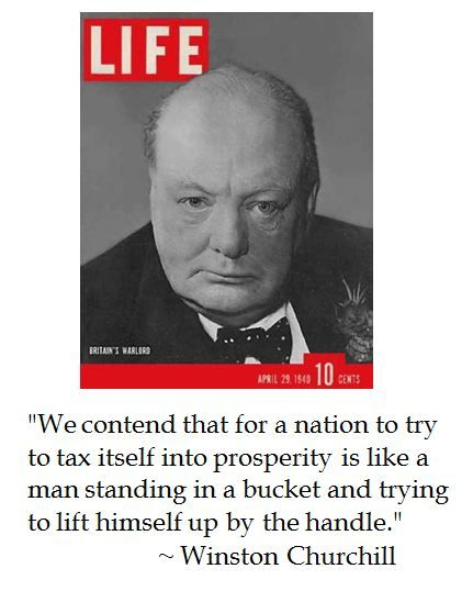 Funny Quotes Churchill: Winston Churchill On Taxation