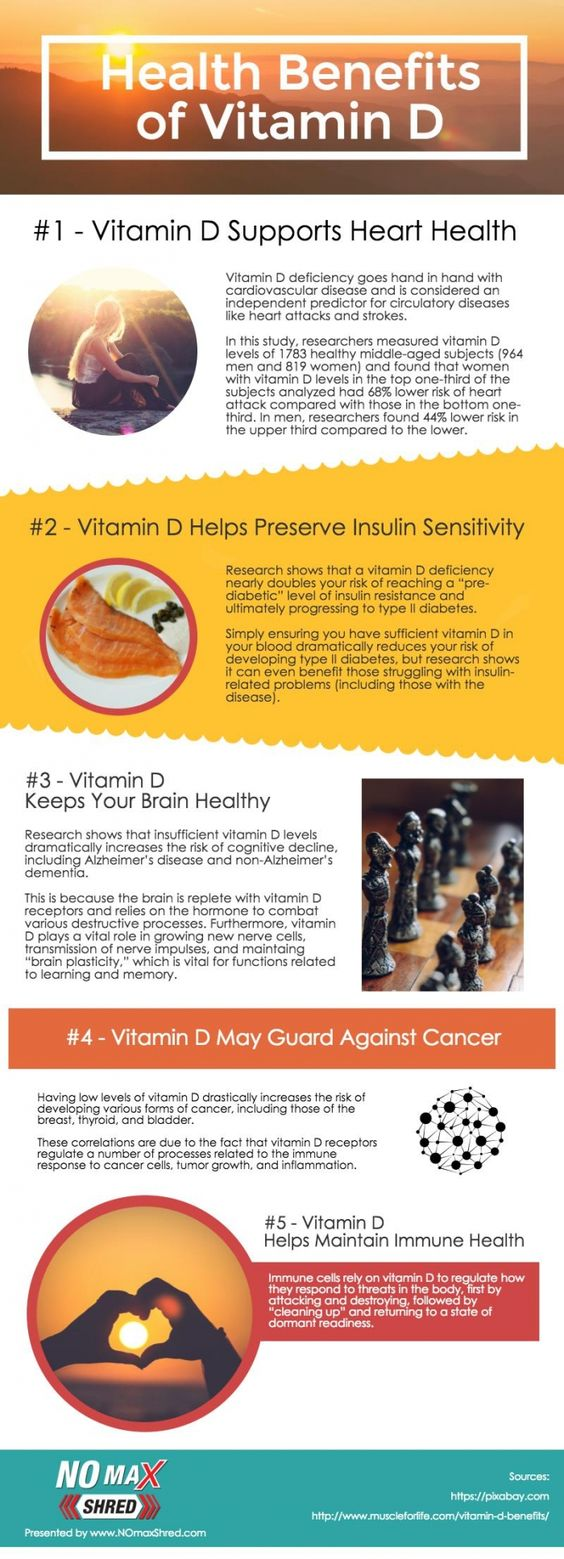 Four Health Benefits of Vitamin D #Infographics