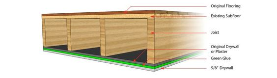 soundproofing basement ceiling joists soundproofing ceiling solution