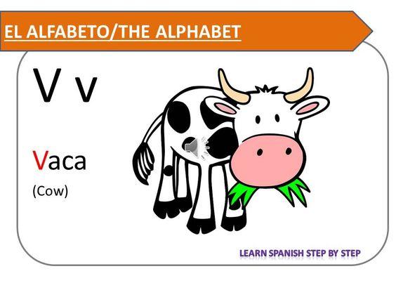 Spanish lesson 1 - Learn Spanish alphabet - Alfabeto español - Abecedario