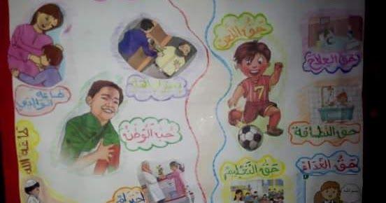 مشروع لائحة الحقوق و الواجبات السنة الرابعة ابتدائي الجيل الثاني Project List Generation Projects