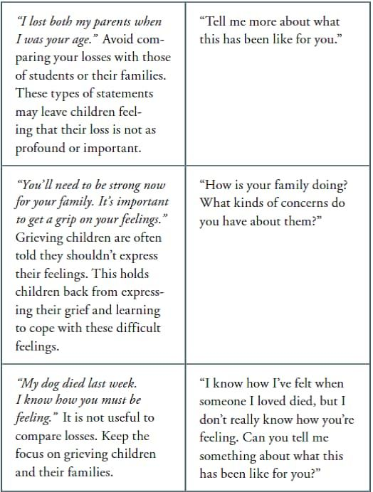 What Not To Say To Grieving Students And Other Tools To Help