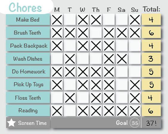 Customized Printable Chore Chart/Behavior by SallySuesShop on Etsy