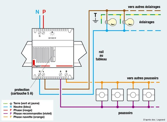 schema de raccordement télévariateur electric Pinterest