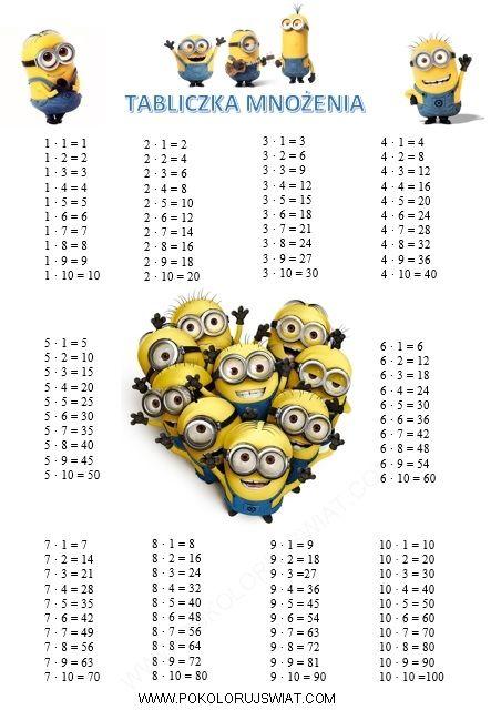 Tabliczka mnou017cenia : math : Pinterest