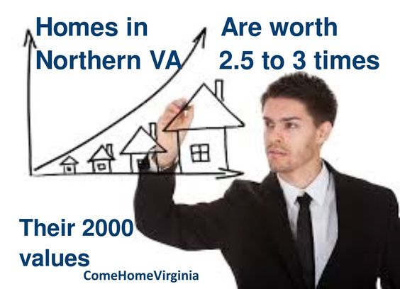 Homes in Northern Virginia values are up Higher