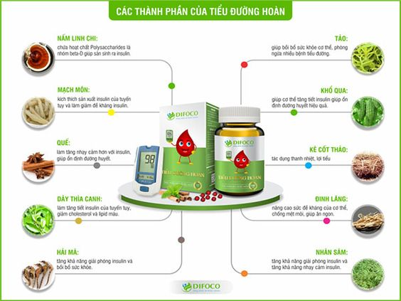tác dụng phụ thuốc tiểu đường hoàn