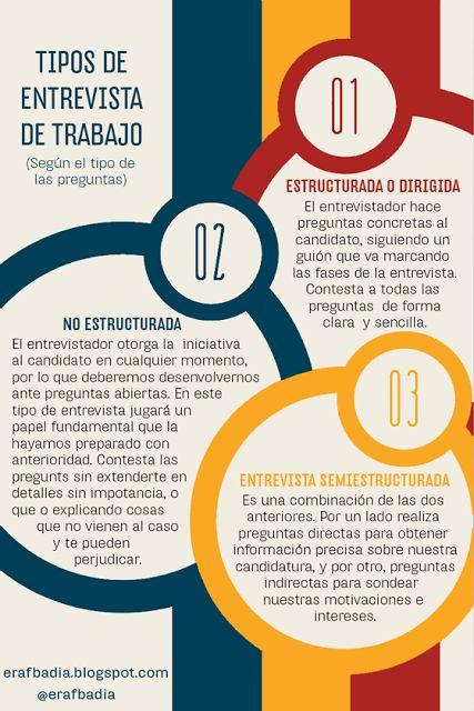 Preguntas frecuentes en la entrevista de trabajo #infografia #infographic #entrevista #trabajo #empleo: