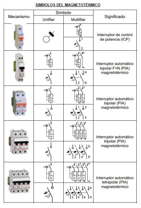 Wiring Diagram For A 4 Prong Twist Lock Plug | schematic ...