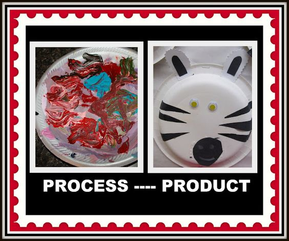 Process vs. Product in children's Artwork, the 'merits' of each. (For your files) Please come leave a comment on the article with your opinion.