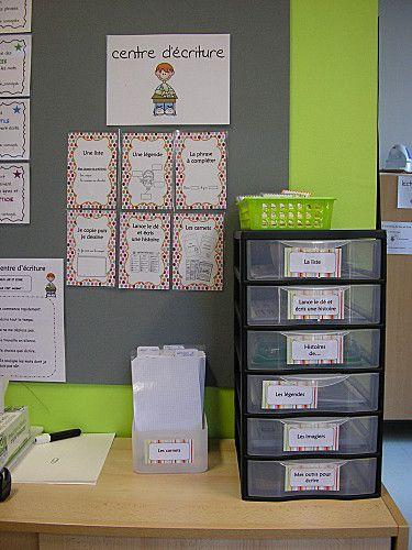 centre d'écriture avec ses étiquettes Mais je n'ai pas assez de murs dans ma classe (trop de fenêtres !) pour organiser de tels jolis coins-écriture/maths/...