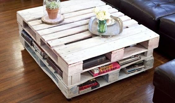 Table basse avec des palettes en bois tables basses diy for Table basse avec des palettes en bois
