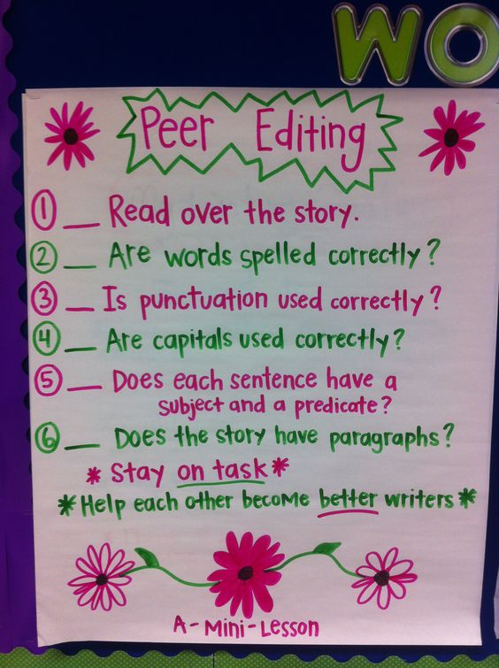 peer editing sheet descriptive essay Peer editing worksheet: is the essay interesting what descriptive details would add peer editing worksheet: argumentation 1 does the essay take a stand on.